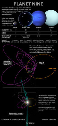 planet-nine-160407a-02