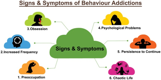 signs-symptoms-behavior-addictions-hamrah